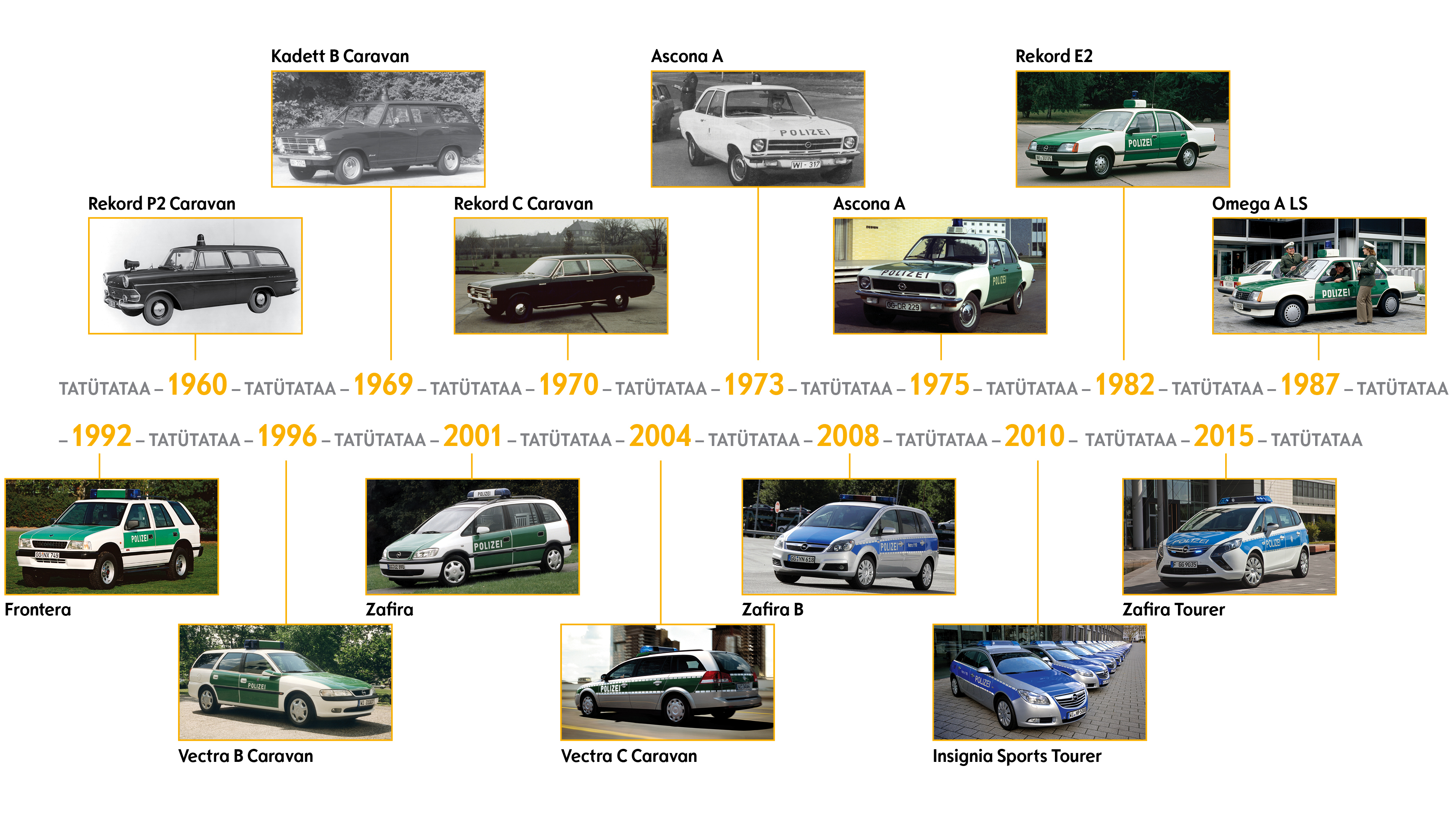 History Electric Cars Timeline