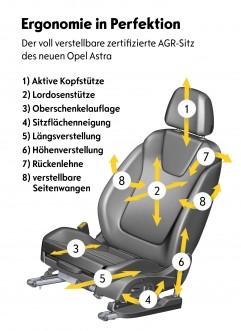 Opel Premium- und Ergonomie-Sitze